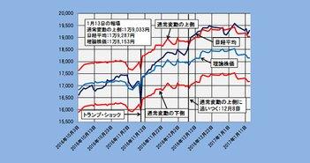2017年1月13日時点の理論株価=1万8153円