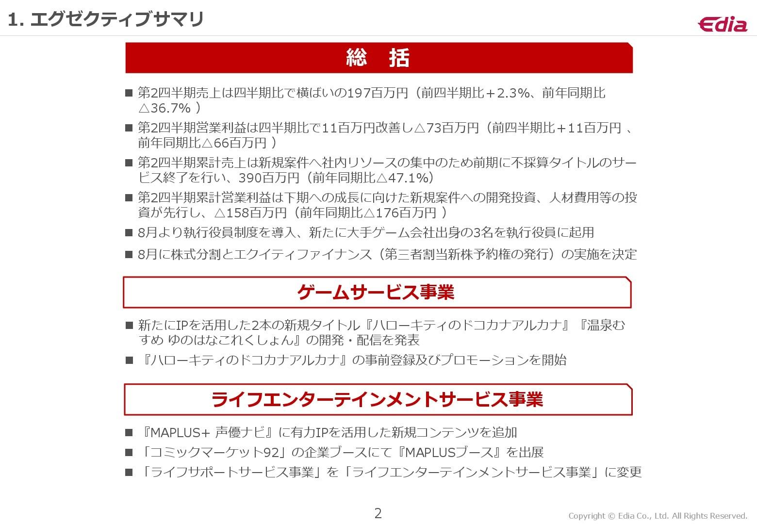 エディア、2Qは不採算タイトル終了で売上減少 下期に位置情報活用の新作3本リリース予定