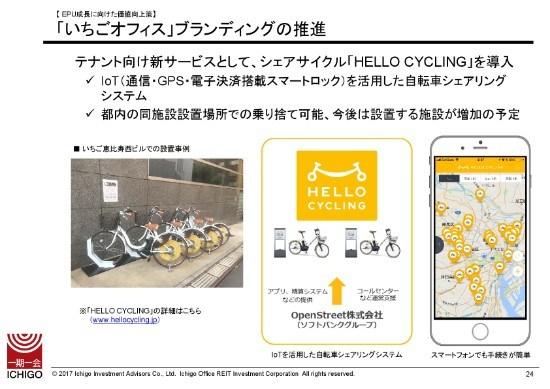 いちごオフィスリート、増収増益・J-REIT最長の15期連続増配へ シェアサイクル「HELLO CYCLING」を導入