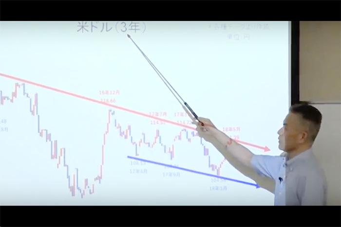 当面の円高は「最後の円高」に。洞口勝人の「ザッ 資産運用!」解説ダイジェスト