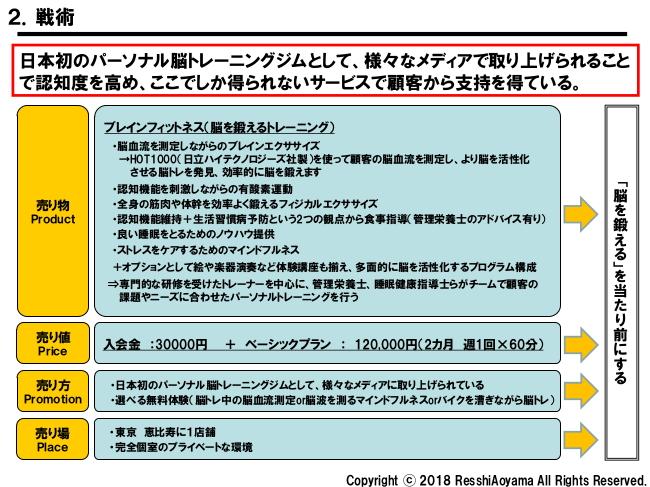 図表2「ブレインフィットネス戦術」